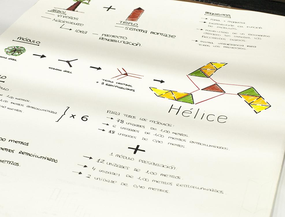 Taller workshop de diseño para estudiantes de la EASD de Valencia sobre montajes expositivos efímeros con cartón y Triplo*