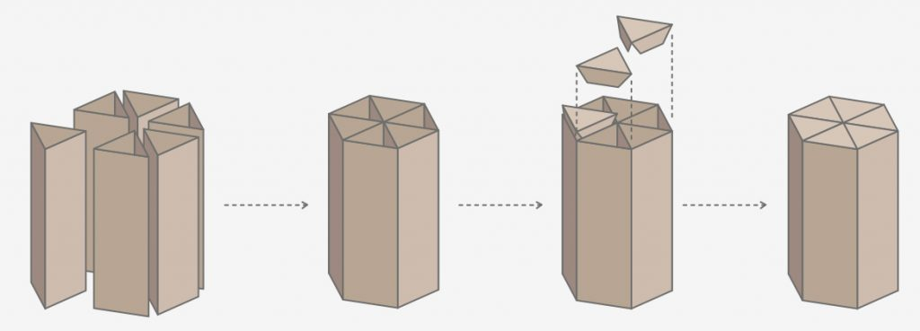 Triplo* módulos 1m unión peana mesa expositor podium